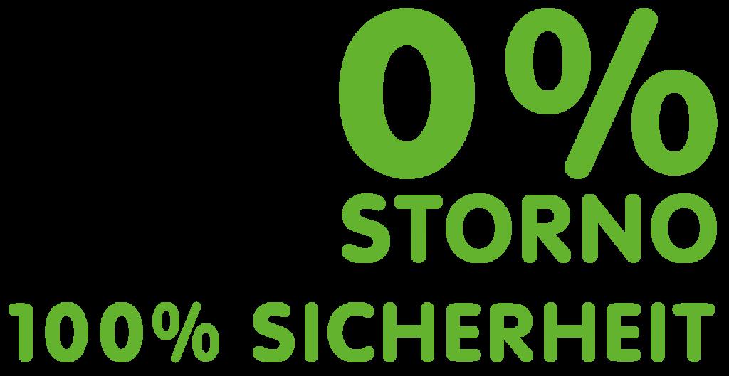 0% Storno = 100% Sicherheit